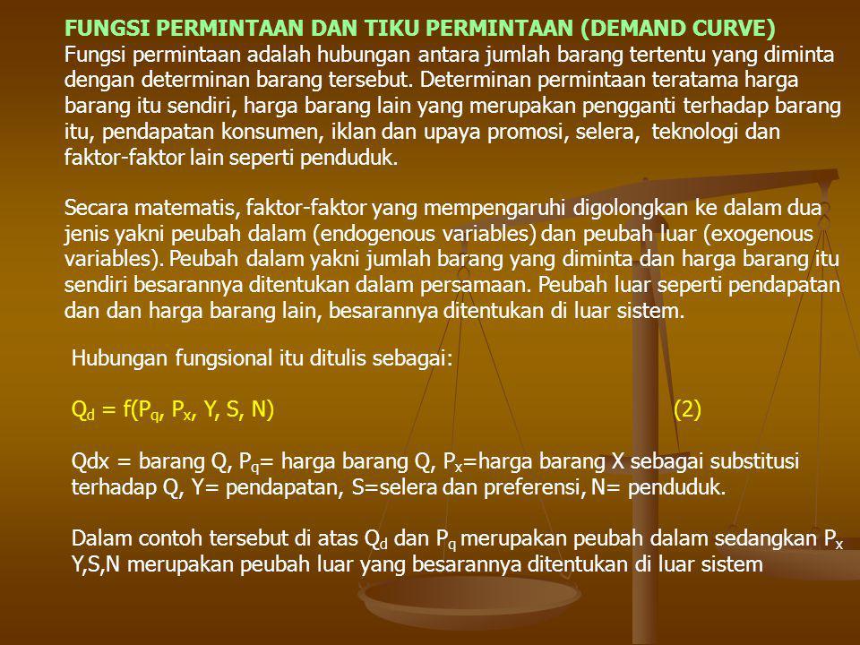 Persamaan (2) dapat ditulis ulang sebagai berikut: Q d = f(P q | Px, Y, S, N )(3) Persamaan (3) menunjukkan hubungan Q d dengan P q dengan anggapan bahwa faktor-faktor lain tidak berubah yang ditunjukkan oleh tanda |.