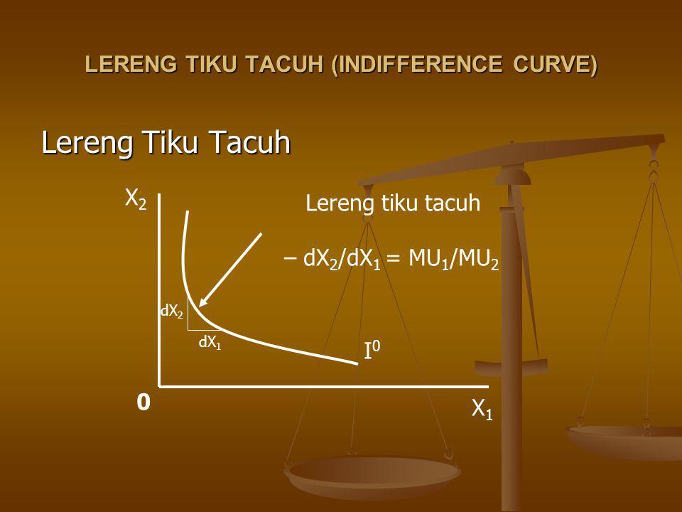 Lereng Tiku Tacuh U 0 = f(X 1,X 2 ) dU 0 = (  f(X 1,X 2 )/  X 1 )dX 1 + (  f(X 1,X 2 )/  X 2 )dX 2 0 = (  f(X 1,X 2 )/  X 1 )dX 1 + (  f(X 1,X 2 )/  X 2 )dX 2 (  f(X 1,X 2 )/  X 1 )dX 1 = – (  f(X 1,X 2 )/  X 2 )dX 2 (  f(X 1,X 2 )/  X 1 )dX 1 = – (  f(X 1,X 2 )/  X 2 )dX 2 – dX 2 /dX 1 = – (  f(X 1,X 2 )/  X 1 )/(  f(X 1,X 2 ) – dX 2 /dX 1 = – (  f(X 1,X 2 )/  X 1 )/(  f(X 1,X 2 ) Akan tetapi  U 0 /  X 1 =  f(X 1,X 2 )/  X 1 = marginal utility of X 1 (MU X2 ) dan  U 0 /  X 2 =  f(X 1,X 2 )/  X 2 = marginal utility of X 2 (MU X2 ) sehingga – dX 2 /dX 1 = MU X1 /MU X2 – dX 2 /dX 1 = MU X1 /MU X2