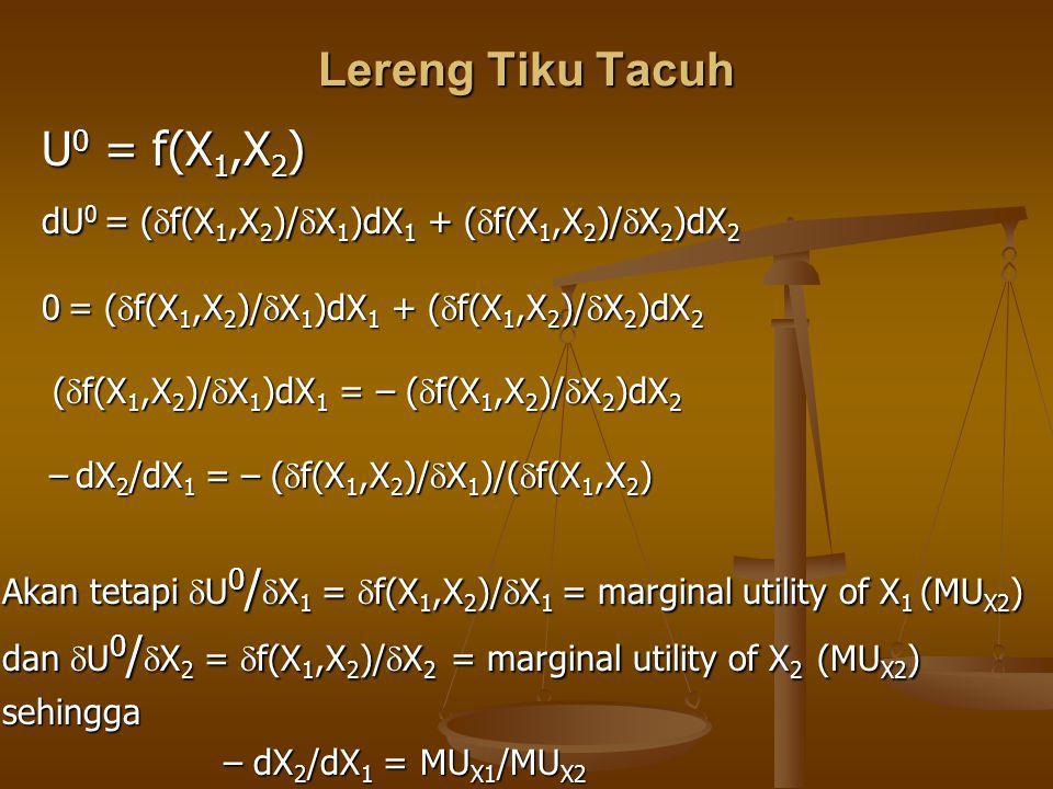 Lereng Tiku Tacuh U 0 = f(X 1,X 2 ) dU 0 = (  f(X 1,X 2 )/  X 1 )dX 1 + (  f(X 1,X 2 )/  X 2 )dX 2 0 = (  f(X 1,X 2 )/  X 1 )dX 1 + (  f(X 1,X