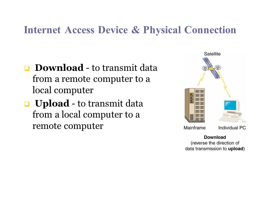 Internet Access Device & Physical Connection  Download - to transmit data from a remote computer to a local computer  Upload - to transmit data from