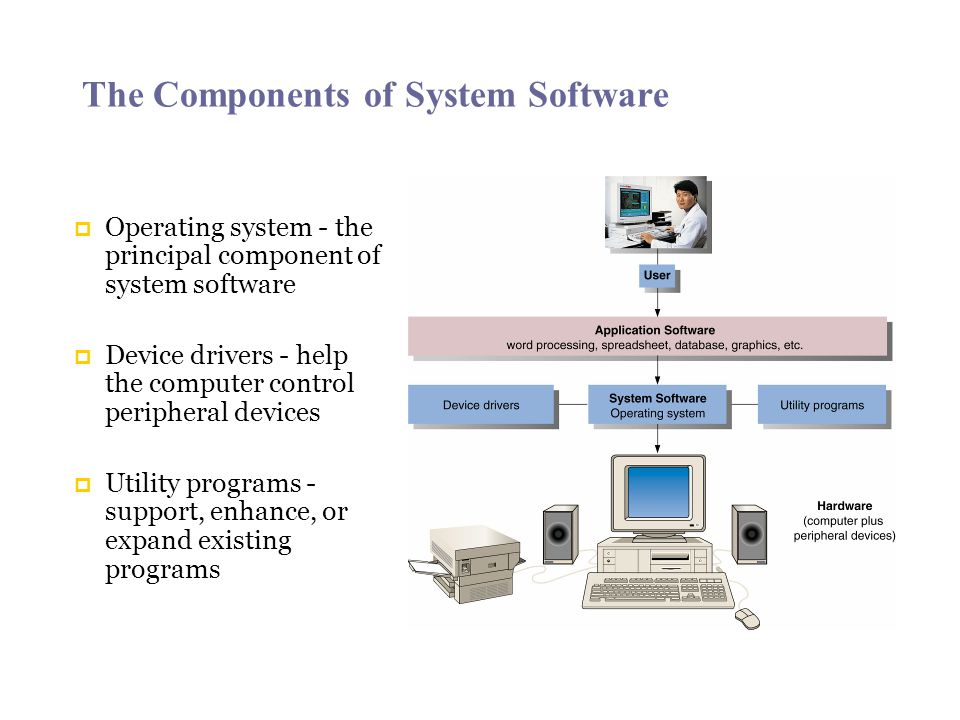 The Operating System  Booting - the process of loading an operating system into a computer's main memory