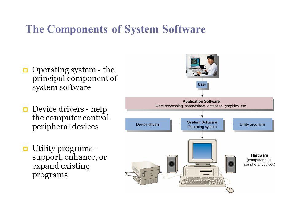  Komputasi awan (cloud computing) adalah gabungan pemanfaatan teknologi komputer ( komputasi ) dan pengembangan berbasis Internet ( awan ).