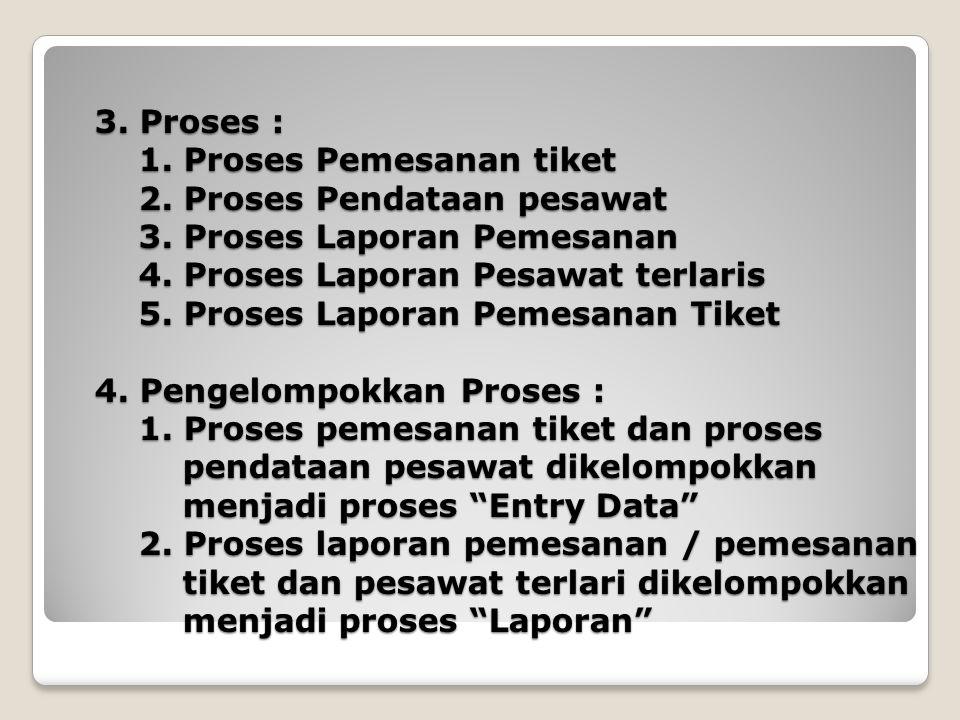 3. Proses : 1. Proses Pemesanan tiket 2. Proses Pendataan pesawat 3. Proses Laporan Pemesanan 4. Proses Laporan Pesawat terlaris 5. Proses Laporan Pem
