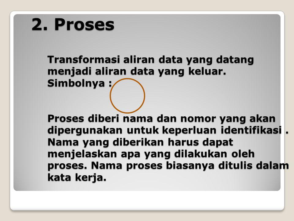 2. Proses Transformasi aliran data yang datang menjadi aliran data yang keluar. Simbolnya : Proses diberi nama dan nomor yang akan dipergunakan untuk