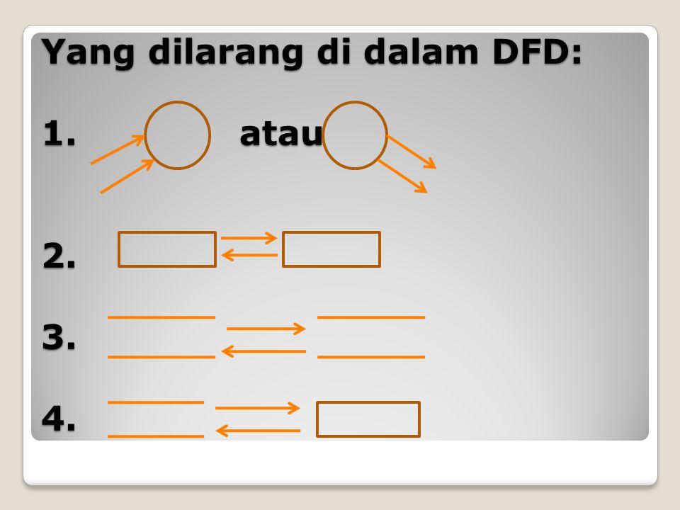 Yang dilarang di dalam DFD: 1. atau 2. 3. 4.