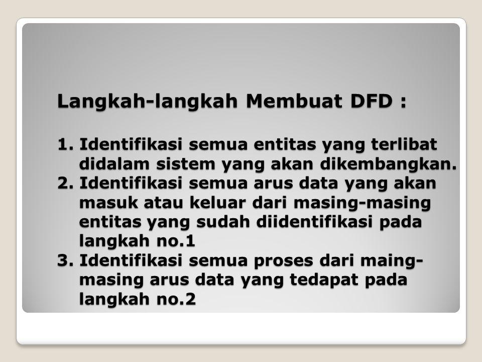 Langkah-langkah Membuat DFD : 1. Identifikasi semua entitas yang terlibat didalam sistem yang akan dikembangkan. 2. Identifikasi semua arus data yang