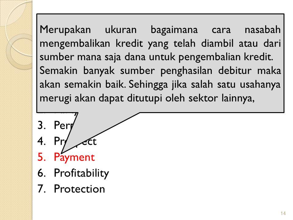 14 PRINSIP PEMBERIAN KREDIT Adapun analisis 7 P adalah: 1.Personality 2.Party 3.Perpose 4.Prospect 5.Payment 6.Profitability 7.Protection Merupakan uk