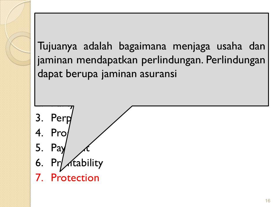 16 PRINSIP PEMBERIAN KREDIT Adapun analisis 7 P adalah: 1.Personality 2.Party 3.Perpose 4.Prospect 5.Payment 6.Profitability 7.Protection Tujuanya ada