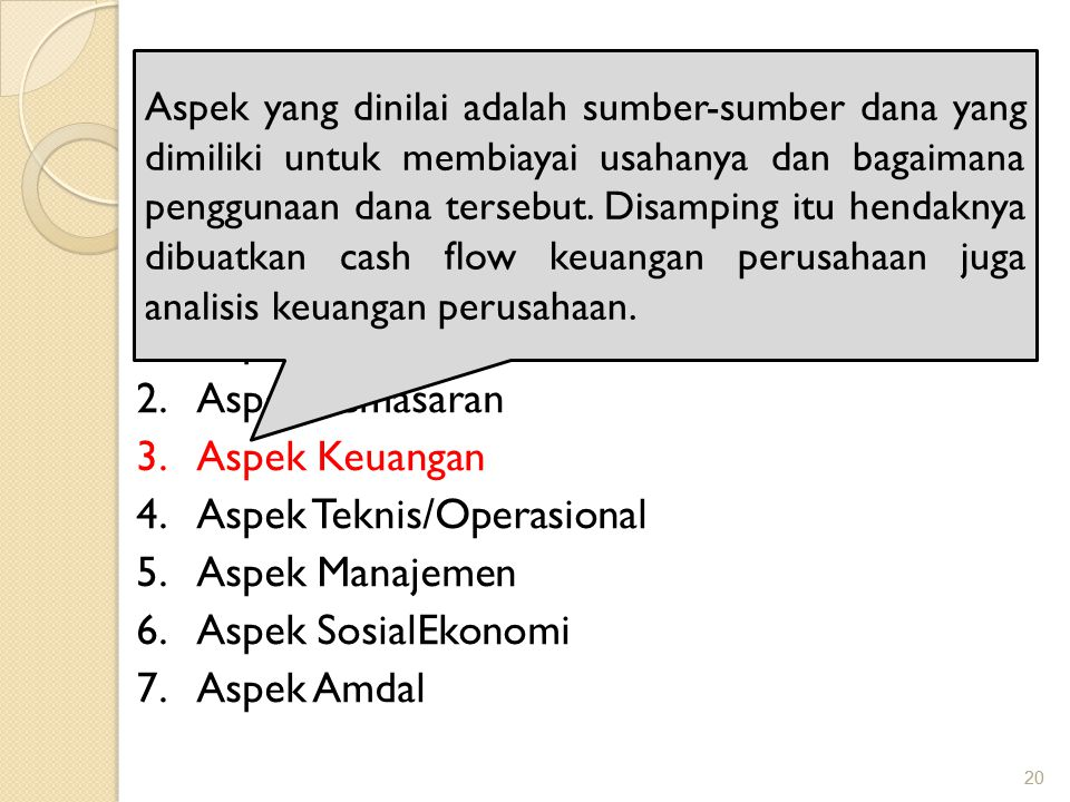 20 ASPEK PENILAIAN KREDIT Ada 7 aspek penilaian kredit, yaitu: 1.Aspek Yuridis 2.Aspek Pemasaran 3.Aspek Keuangan 4.Aspek Teknis/Operasional 5.Aspek M