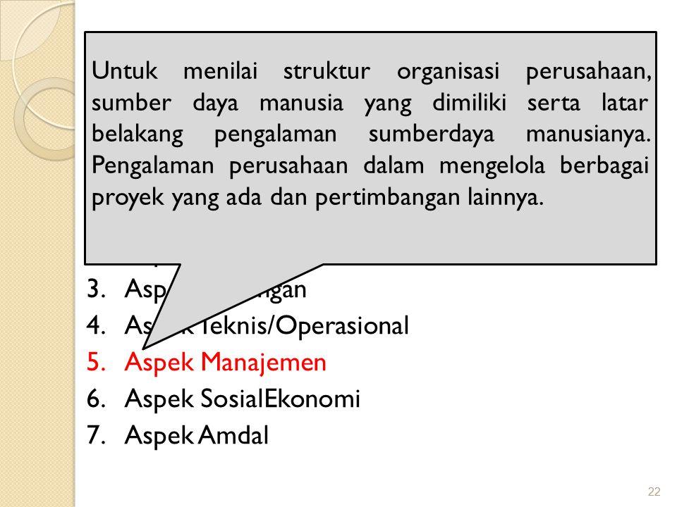 22 ASPEK PENILAIAN KREDIT Ada 7 aspek penilaian kredit, yaitu: 1.Aspek Yuridis 2.Aspek Pemasaran 3.Aspek Keuangan 4.Aspek Teknis/Operasional 5.Aspek M