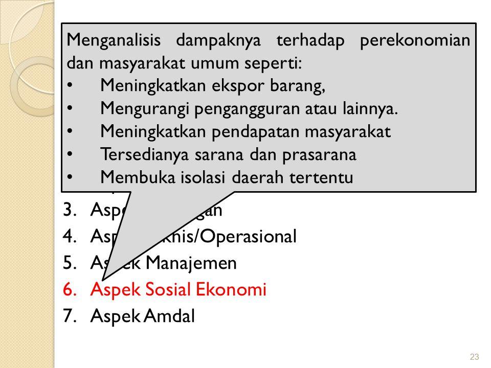 23 ASPEK PENILAIAN KREDIT Ada 7 aspek penilaian kredit, yaitu: 1.Aspek Yuridis 2.Aspek Pemasaran 3.Aspek Keuangan 4.Aspek Teknis/Operasional 5.Aspek M