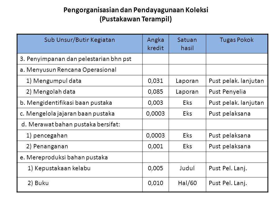 Pengorganisasian dan Pendayagunaan Koleksi (Pustakawan Terampil) Sub Unsur/Butir KegiatanAngka kredit Satuan hasil Tugas Pokok 3. Penyimpanan dan pele