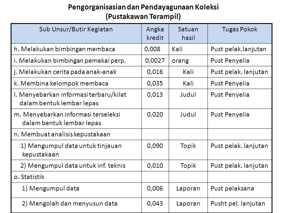 Pengorganisasian dan Pendayagunaan Koleksi (Pustakawan Terampil) Sub Unsur/Butir KegiatanAngka kredit Satuan hasil Tugas Pokok h. Melakukan bimbingan