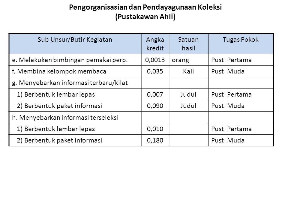 Pengorganisasian dan Pendayagunaan Koleksi (Pustakawan Ahli) Sub Unsur/Butir KegiatanAngka kredit Satuan hasil Tugas Pokok e.