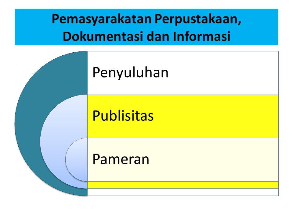 Pemasyarakatan Perpustakaan, Dokumentasi dan Informasi Penyuluhan Publisitas Pameran