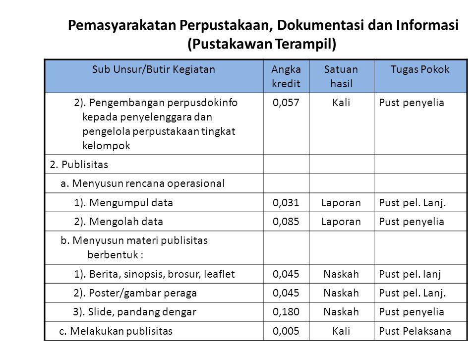 Pemasyarakatan Perpustakaan, Dokumentasi dan Informasi (Pustakawan Terampil) Sub Unsur/Butir KegiatanAngka kredit Satuan hasil Tugas Pokok 2). Pengemb