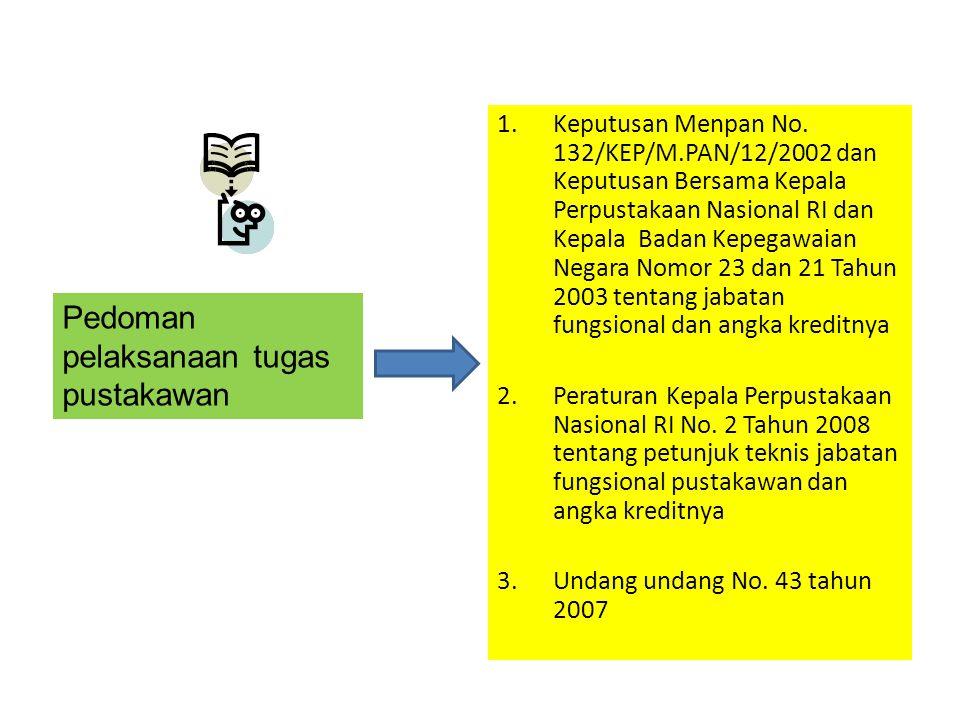 1.Keputusan Menpan No. 132/KEP/M.PAN/12/2002 dan Keputusan Bersama Kepala Perpustakaan Nasional RI dan Kepala Badan Kepegawaian Negara Nomor 23 dan 21