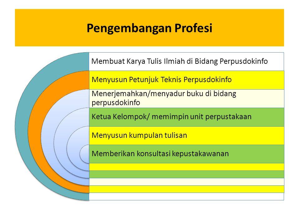 Pengembangan Profesi Membuat Karya Tulis Ilmiah di Bidang Perpusdokinfo Menyusun Petunjuk Teknis Perpusdokinfo Menerjemahkan/menyadur buku di bidang p