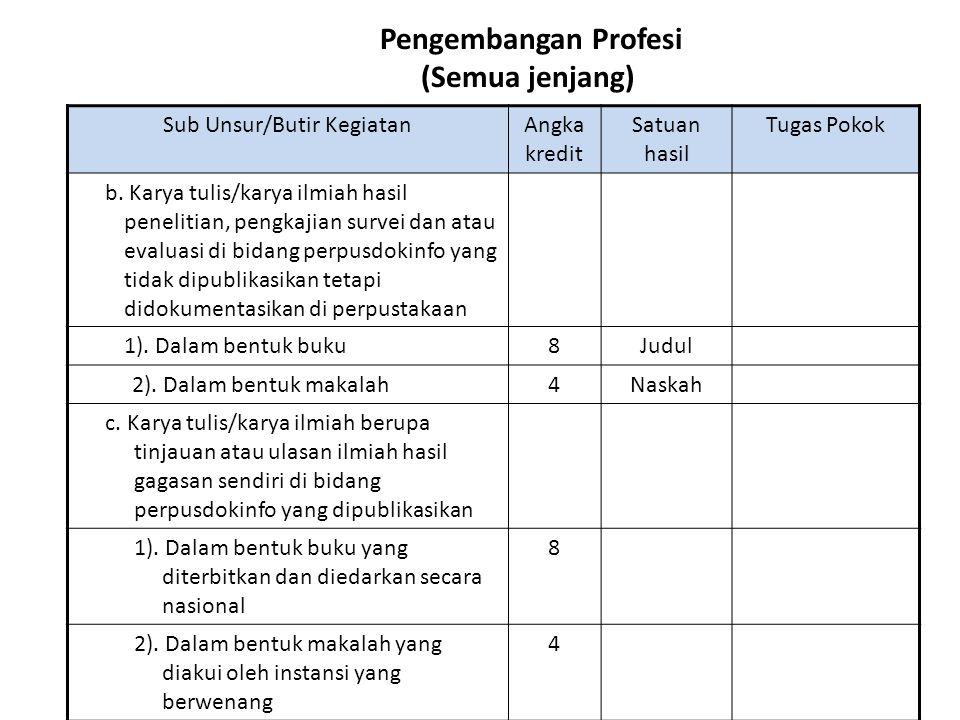 Pengembangan Profesi (Semua jenjang) Sub Unsur/Butir KegiatanAngka kredit Satuan hasil Tugas Pokok b. Karya tulis/karya ilmiah hasil penelitian, pengk