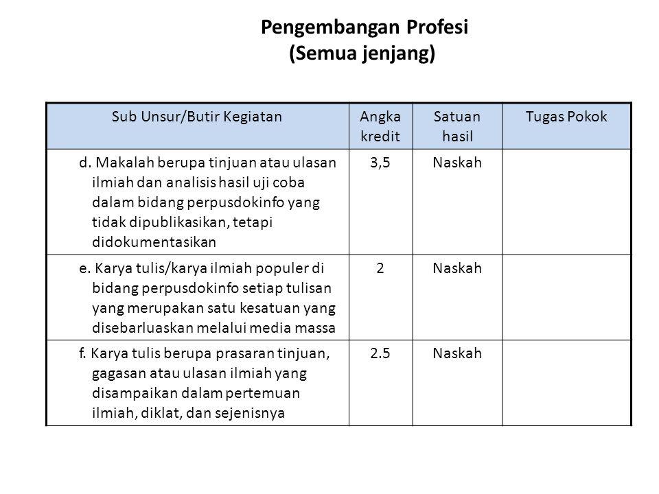 Pengembangan Profesi (Semua jenjang) Sub Unsur/Butir KegiatanAngka kredit Satuan hasil Tugas Pokok d.