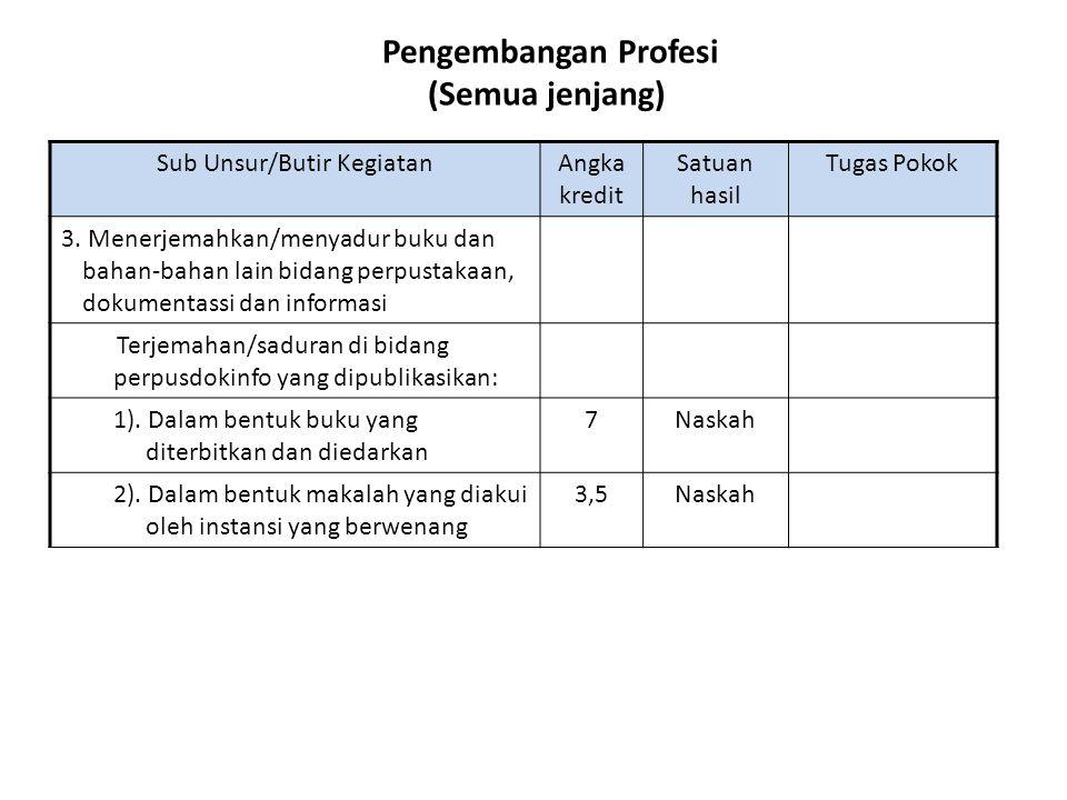 Pengembangan Profesi (Semua jenjang) Sub Unsur/Butir KegiatanAngka kredit Satuan hasil Tugas Pokok 3. Menerjemahkan/menyadur buku dan bahan-bahan lain