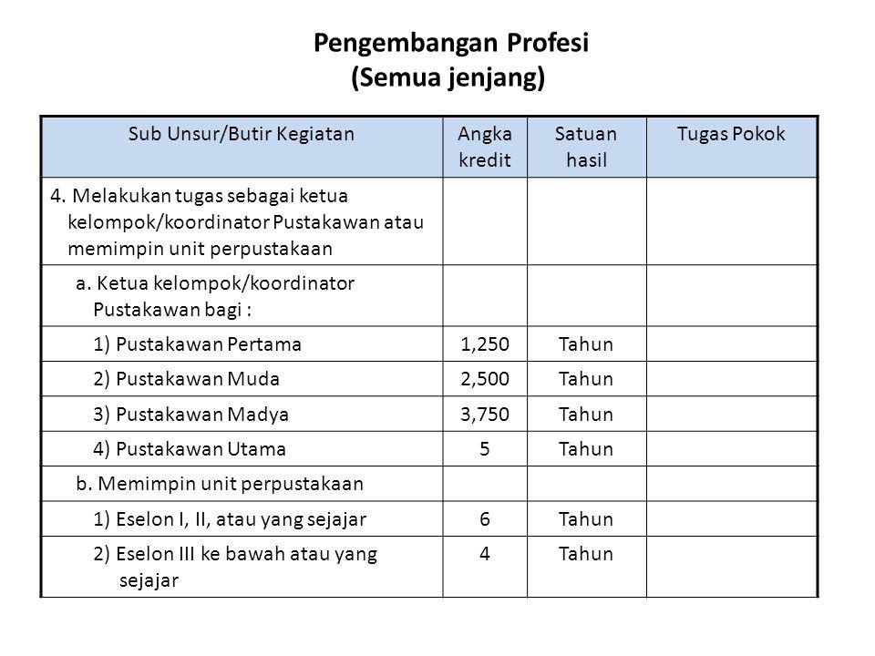 Pengembangan Profesi (Semua jenjang) Sub Unsur/Butir KegiatanAngka kredit Satuan hasil Tugas Pokok 4. Melakukan tugas sebagai ketua kelompok/koordinat