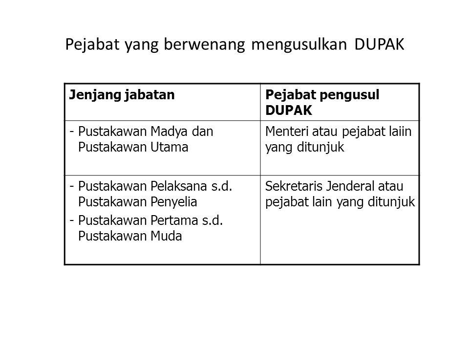 Pejabat yang berwenang mengusulkan DUPAK Jenjang jabatanPejabat pengusul DUPAK - Pustakawan Madya dan Pustakawan Utama Menteri atau pejabat laiin yang ditunjuk -Pustakawan Pelaksana s.d.