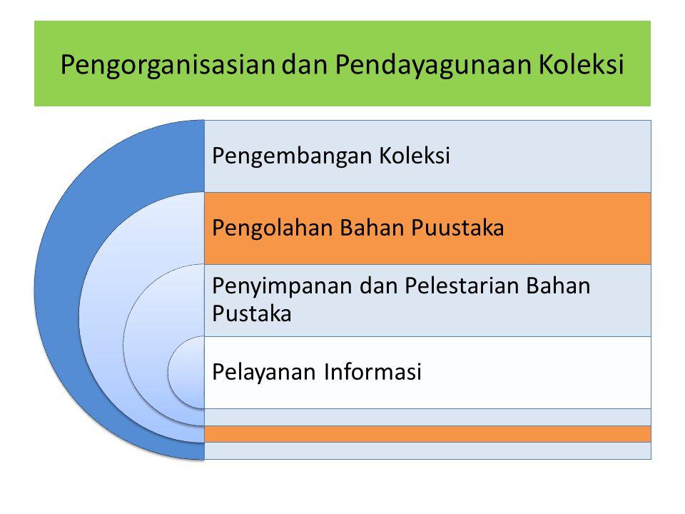 Pengorganisasian dan Pendayagunaan Koleksi Pengembangan Koleksi Pengolahan Bahan Puustaka Penyimpanan dan Pelestarian Bahan Pustaka Pelayanan Informas