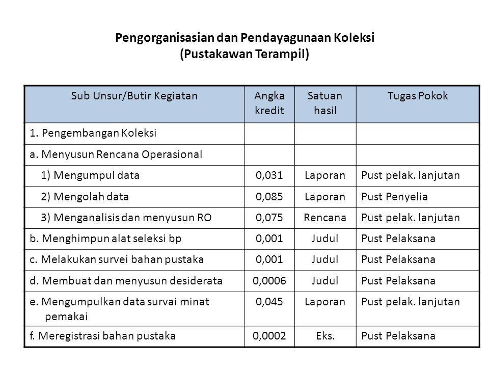 Pengorganisasian dan Pendayagunaan Koleksi (Pustakawan Terampil) Sub Unsur/Butir KegiatanAngka kredit Satuan hasil Tugas Pokok 1. Pengembangan Koleksi
