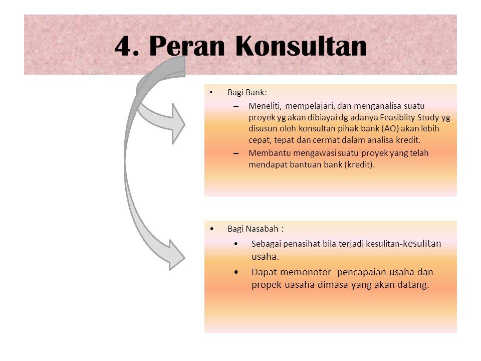 4. Peran Konsultan Bagi Bank: – Meneliti, mempelajari, dan menganalisa suatu proyek yg akan dibiayai dg adanya Feasiblity Study yg disusun oleh konsul