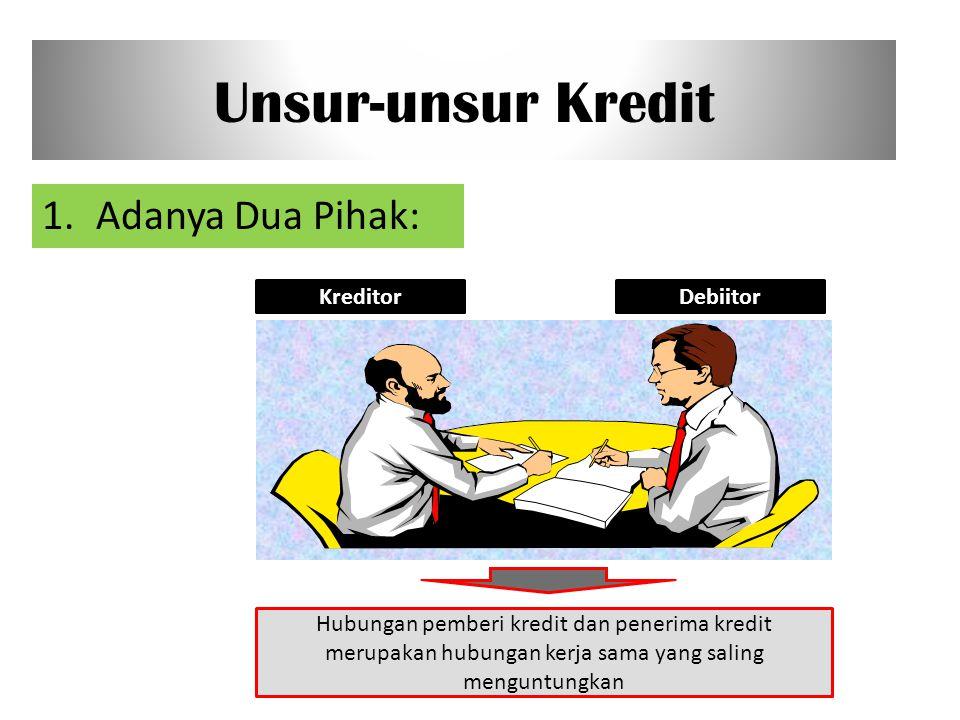 Unsur-unsur Kredit 1.Adanya Dua Pihak: KreditorDebiitor Hubungan pemberi kredit dan penerima kredit merupakan hubungan kerja sama yang saling menguntu