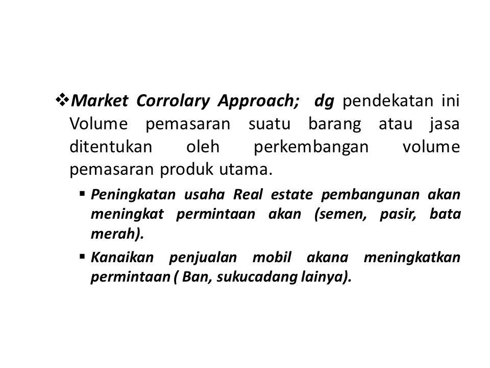  Market Corrolary Approach; dg pendekatan ini Volume pemasaran suatu barang atau jasa ditentukan oleh perkembangan volume pemasaran produk utama.  P