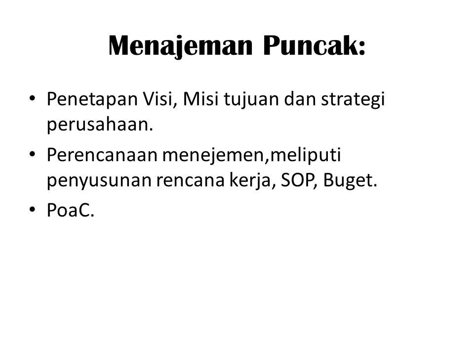 Menajeman Puncak: Penetapan Visi, Misi tujuan dan strategi perusahaan. Perencanaan menejemen,meliputi penyusunan rencana kerja, SOP, Buget. PoaC.