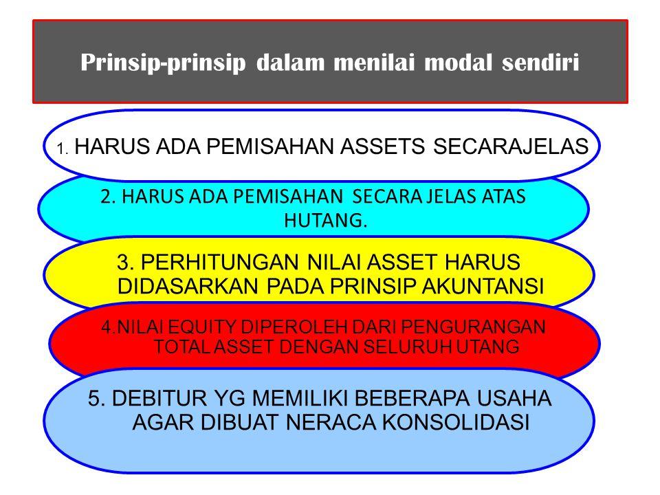 Prinsip-prinsip dalam menilai modal sendiri 2. HARUS ADA PEMISAHAN SECARA JELAS ATAS HUTANG. 1. HARUS ADA PEMISAHAN ASSETS SECARAJELAS 3. PERHITUNGAN