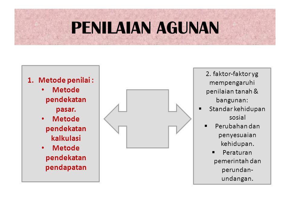 PENILAIAN AGUNAN 1.Metode penilai : Metode pendekatan pasar. Metode pendekatan kalkulasi Metode pendekatan pendapatan 2. faktor-faktor yg mempengaruhi