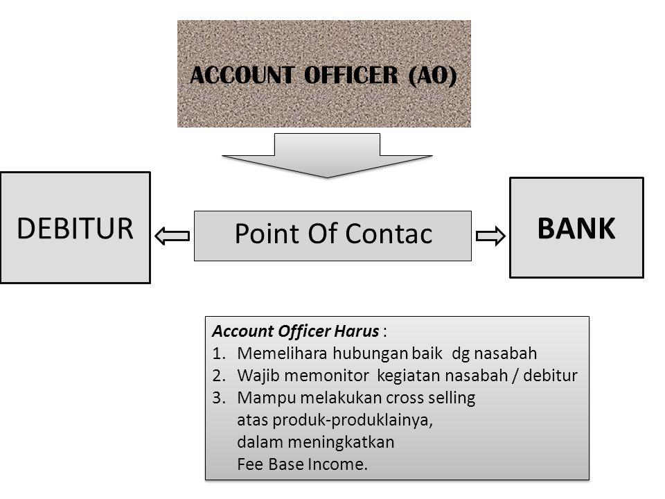 ACCOUNT OFFICER (AO) Point Of Contac BANK DEBITUR Account Officer Harus : 1.Memelihara hubungan baik dg nasabah 2.Wajib memonitor kegiatan nasabah / d