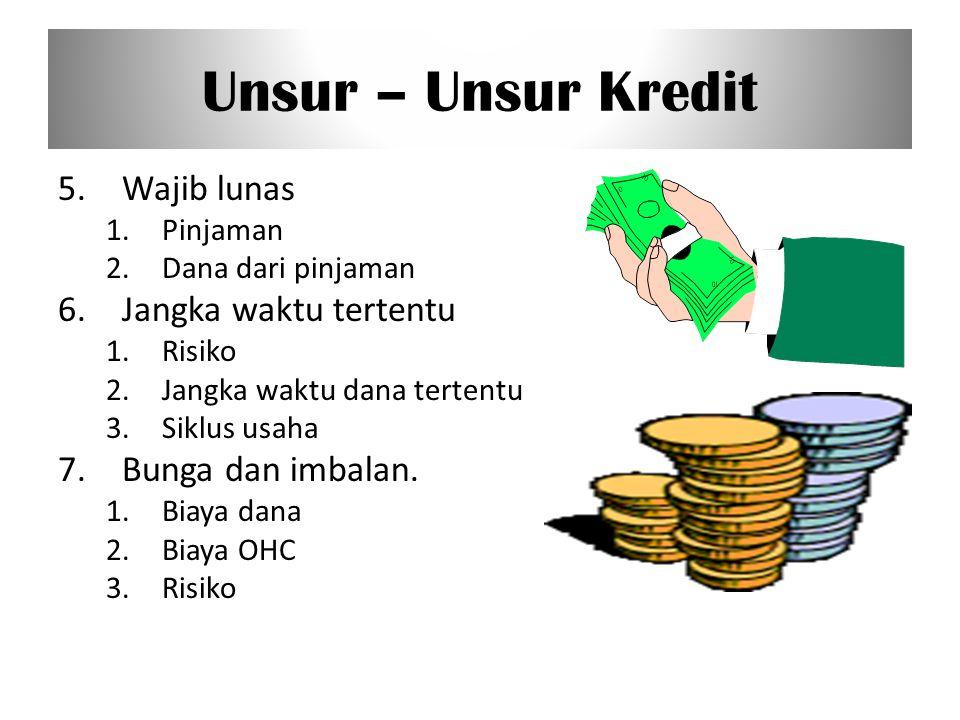 Unsur – Unsur Kredit 5.Wajib lunas 1.Pinjaman 2.Dana dari pinjaman 6.Jangka waktu tertentu 1.Risiko 2.Jangka waktu dana tertentu 3.Siklus usaha 7.Bung