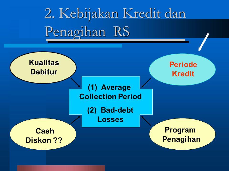 2. Kebijakan Kredit dan Penagihan RS (1) Average Collection Period (2) Bad-debt Losses KualitasDebitur Periode Kredit Cash Diskon ?? Program Penagihan