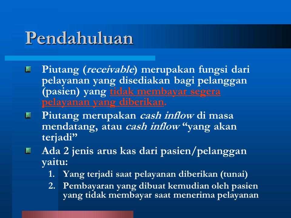 Pendahuluan Piutang (receivable) merupakan fungsi dari pelayanan yang disediakan bagi pelanggan (pasien) yang tidak membayar segera pelayanan yang diberikan.