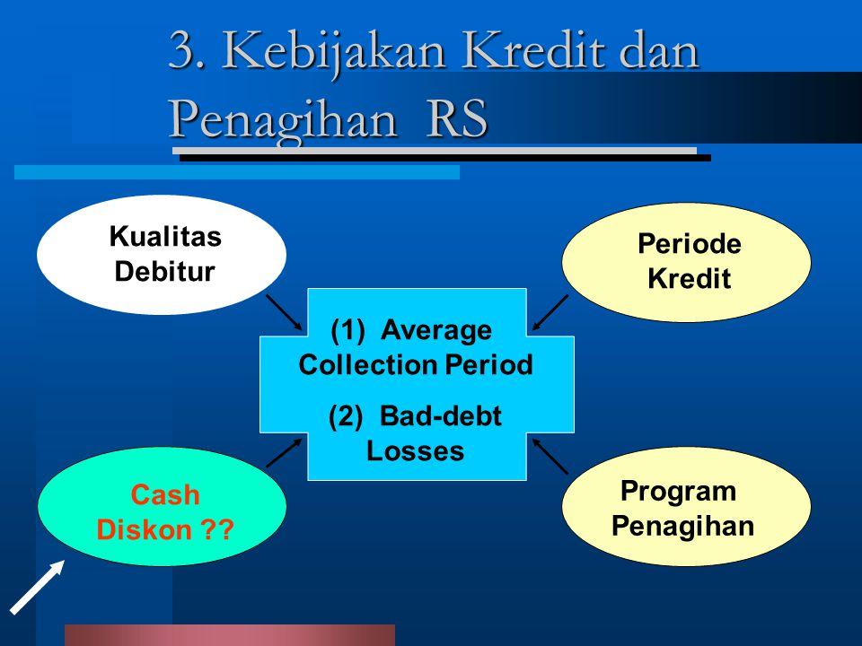 3. Kebijakan Kredit dan Penagihan RS (1) Average Collection Period (2) Bad-debt Losses KualitasDebitur Periode Kredit Cash Diskon ?? Program Penagihan