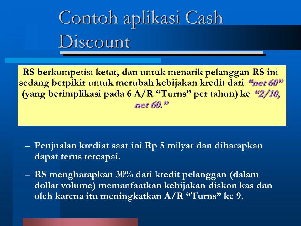 Contoh aplikasi Cash Discount net 60 2/10, net 60. RS berkompetisi ketat, dan untuk menarik pelanggan RS ini sedang berpikir untuk merubah kebijakan kredit dari net 60 (yang berimplikasi pada 6 A/R Turns per tahun) ke 2/10, net 60. –Penjualan krediat saat ini Rp 5 milyar dan diharapkan dapat terus tercapai.