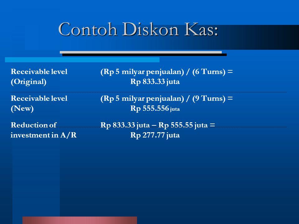 Contoh Diskon Kas: Receivable level (Rp 5 milyar penjualan) / (6 Turns) = (Original)Rp 833.33 juta Receivable level (Rp 5 milyar penjualan) / (9 Turns) = (New)Rp 555.556 juta Reduction of Rp 833.33 juta – Rp 555.55 juta = investment in A/RRp 277.77 juta