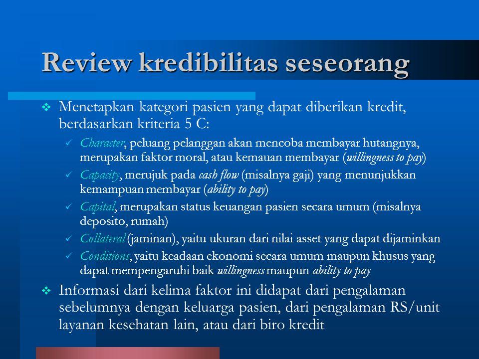 Review kredibilitas seseorang  Menetapkan kategori pasien yang dapat diberikan kredit, berdasarkan kriteria 5 C: Character, peluang pelanggan akan me