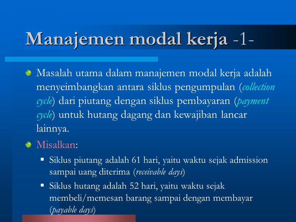 Manajemen modal kerja Manajemen modal kerja -1- Masalah utama dalam manajemen modal kerja adalah menyeimbangkan antara siklus pengumpulan (collection cycle) dari piutang dengan siklus pembayaran (payment cycle) untuk hutang dagang dan kewajiban lancar lainnya.