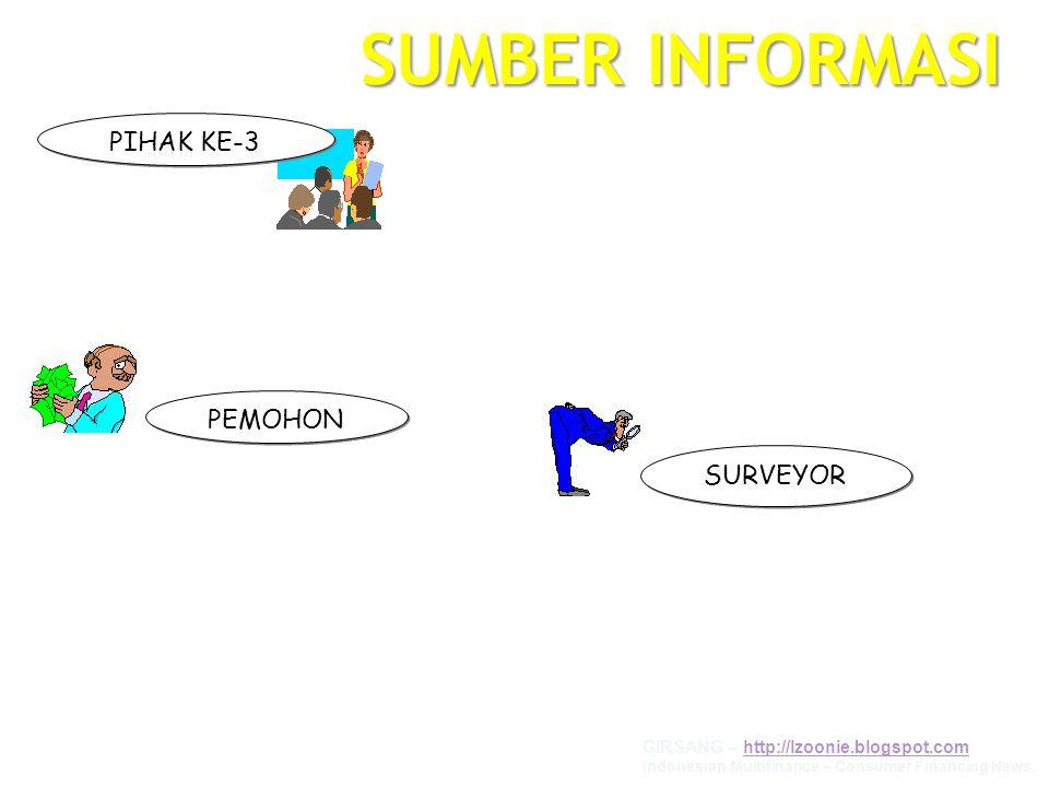 SUMBER INFORMASI Pemohon Data-data dalam (Form Aplikasi Pembiayaan) Pihak Ketiga Data-data dalam dokumen persyaratan, data-data dari hasil wawancara &