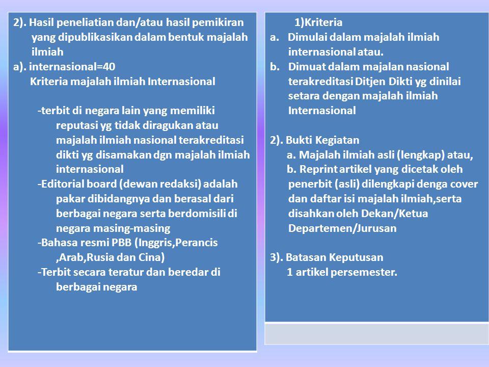 2). Hasil peneliatian dan/atau hasil pemikiran yang dipublikasikan dalam bentuk majalah ilmiah a). internasional=40 Kriteria majalah ilmiah Internasio