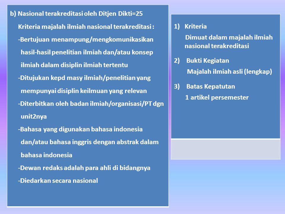 b) Nasional terakreditasi oleh Ditjen Dikti=25 Kriteria majalah ilmiah nasional terakreditasi : -Bertujuan menampung/mengkomunikasikan hasil-hasil penelitian ilmiah dan/atau konsep ilmiah dalam disiplin ilmiah tertentu -Ditujukan kepd masy ilmiah/penelitian yang mempunyai disiplin keilmuan yang relevan -Diterbitkan oleh badan ilmiah/organisasi/PT dgn unit2nya -Bahasa yang digunakan bahasa indonesia dan/atau bahasa inggris dengan abstrak dalam bahasa indonesia -Dewan redaks adalah para ahli di bidangnya -Diedarkan secara nasional 1)Kriteria Dimuat dalam majalah ilmiah nasional terakreditasi 2) Bukti Kegiatan Majalah ilmiah asli (lengkap) 3) Batas Kepatutan 1 artikel persemester