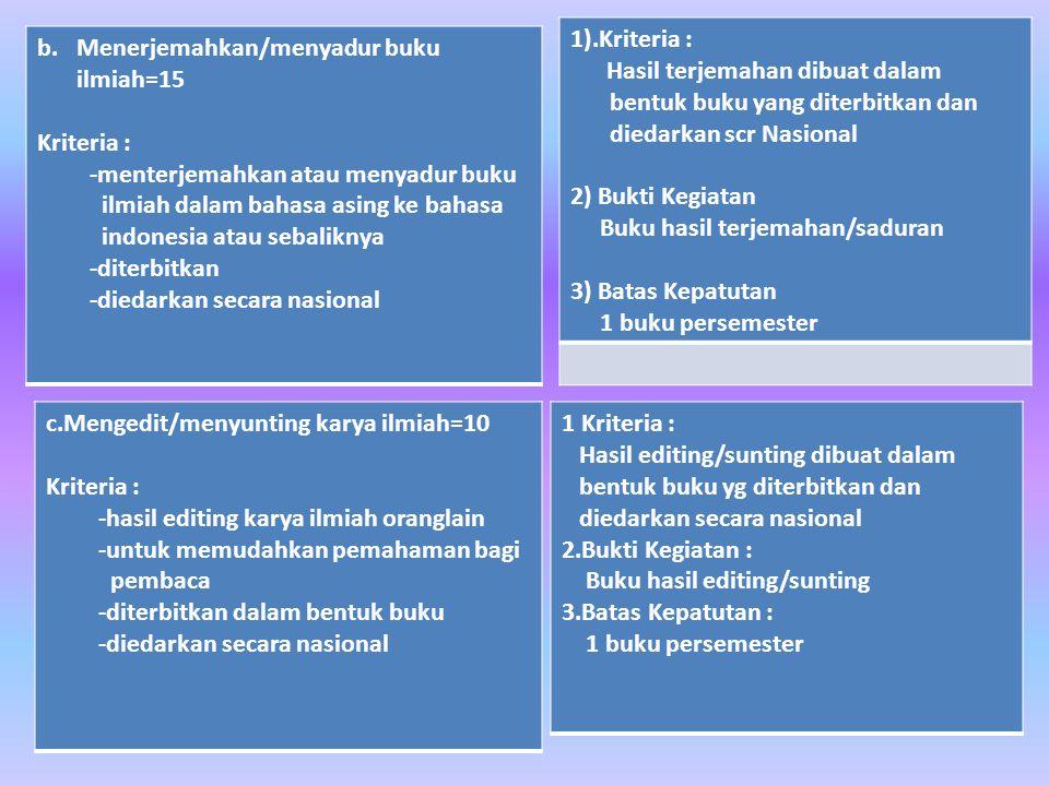 b.Menerjemahkan/menyadur buku ilmiah=15 Kriteria : -menterjemahkan atau menyadur buku ilmiah dalam bahasa asing ke bahasa indonesia atau sebaliknya -d