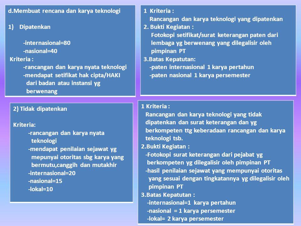 1 Kriteria : Rancangan dan karya teknologi yang tidak dipatenkan dan surat keterangan dan yg berkompeten ttg keberadaan rancangan dan karya teknologi tsb.
