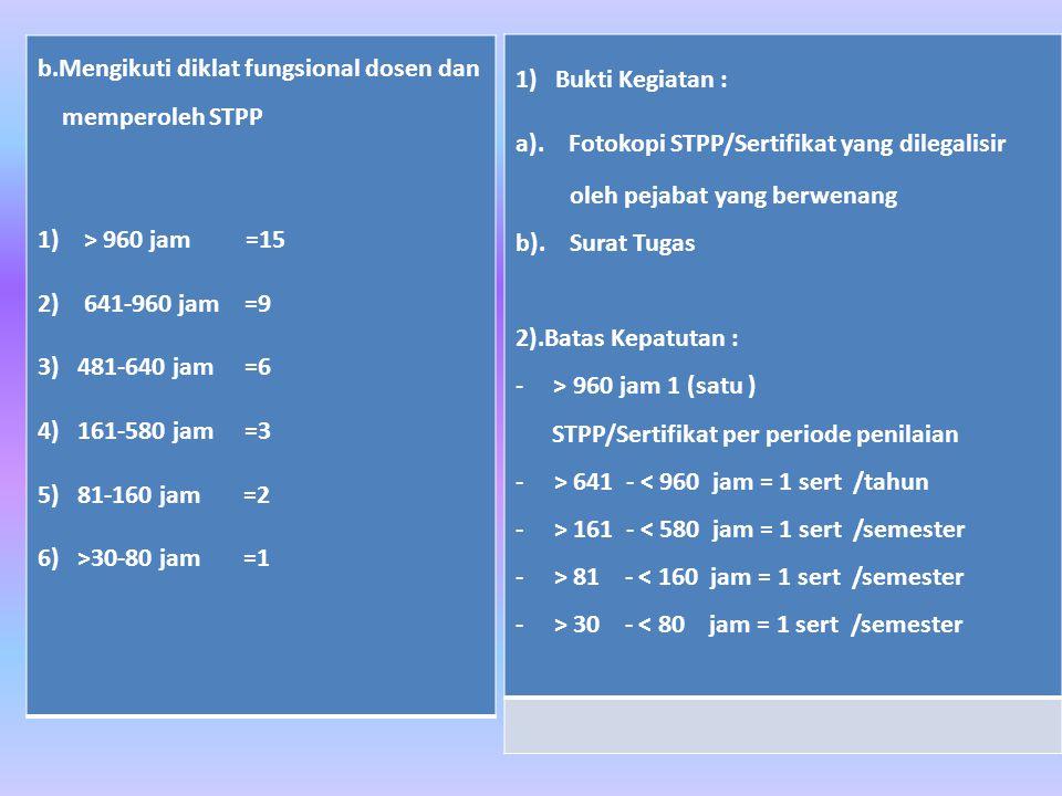 b.Mengikuti diklat fungsional dosen dan memperoleh STPP 1) > 960 jam =15 2) 641-960 jam =9 3) 481-640 jam =6 4) 161-580 jam =3 5) 81-160 jam =2 6) >30-80 jam =1 1)Bukti Kegiatan : a).